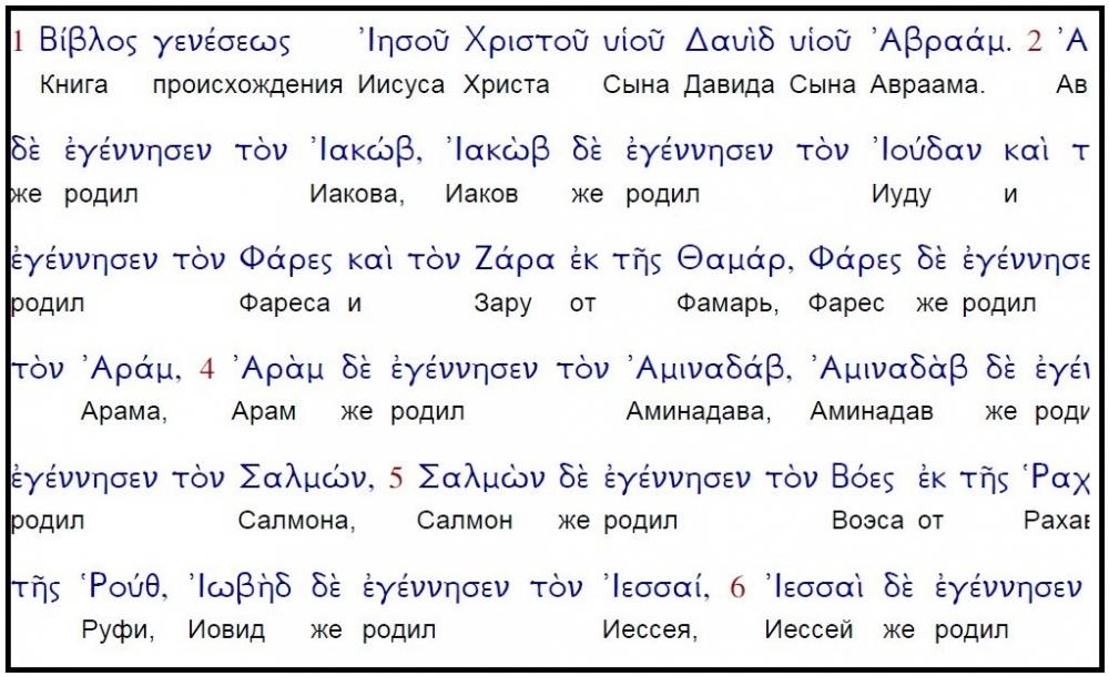 Молитвы На Греческом